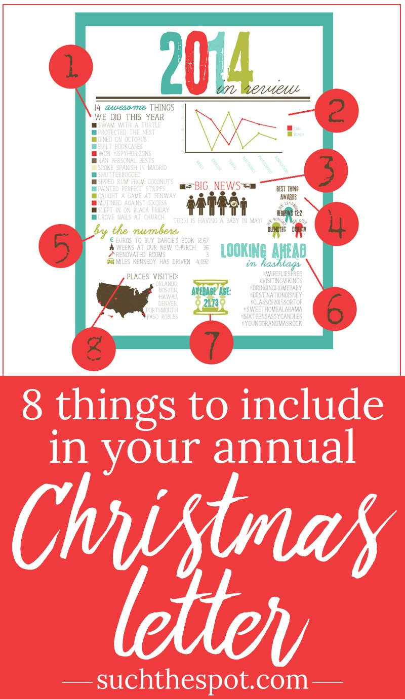 Writing the annual Christmas letter doesn't have to be boring. This creative infographic style letter shares the highlights in a fun, easy-to-read way.